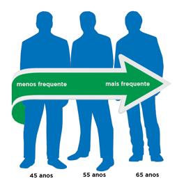 Cancer de prostata juvenil,